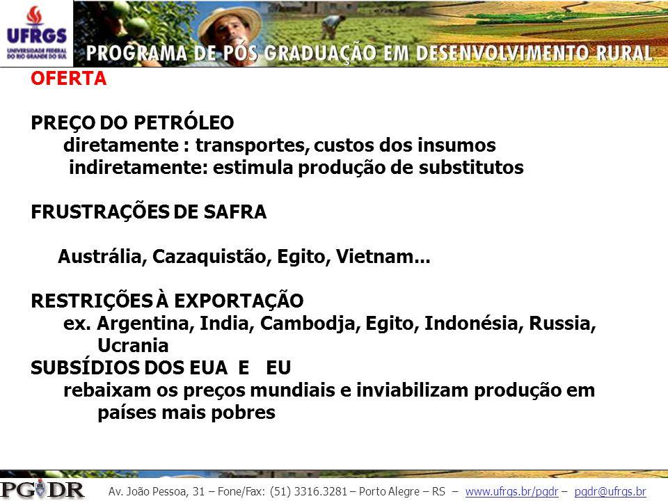 OFERTA PREÇO DO PETRÓLEO diretamente : transportes, custos dos insumos indiretamente: estimula produção de substitutos FRUSTRAÇÕES DE SAFRA Austrália, Cazaquistão, Egito, Vietnam...
