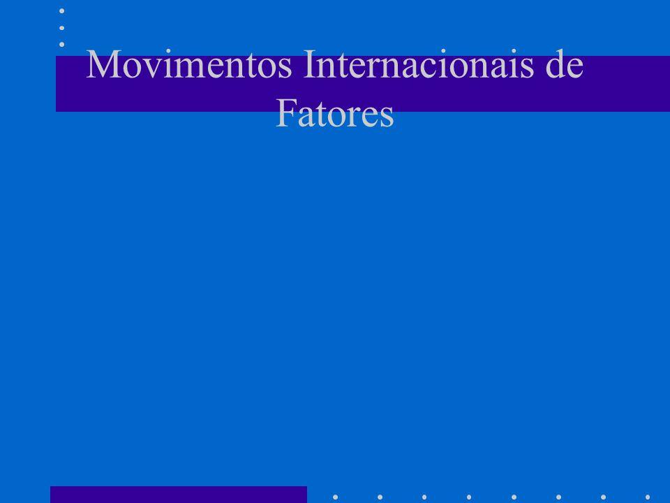 Movimentos Internacionais de Fatores
