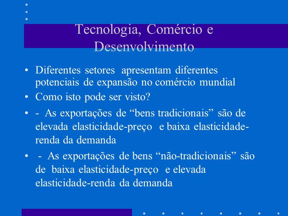 Tecnologia, Comércio e Desenvolvimento