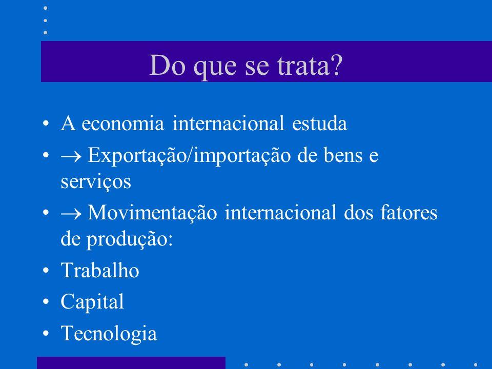 Do que se trata A economia internacional estuda