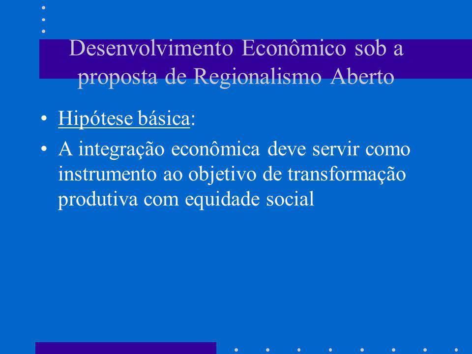Desenvolvimento Econômico sob a proposta de Regionalismo Aberto