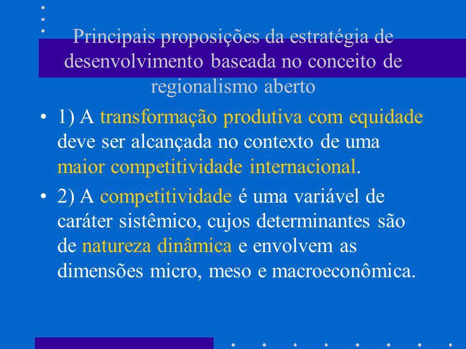 Principais proposições da estratégia de desenvolvimento baseada no conceito de regionalismo aberto