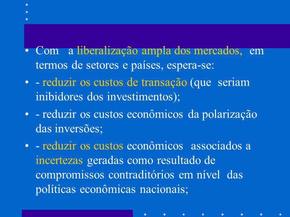 Com a liberalização ampla dos mercados, em termos de setores e países, espera-se: