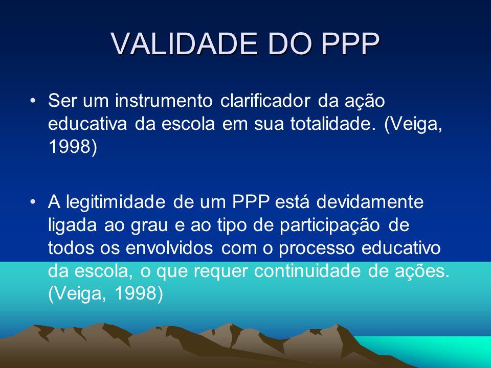 VALIDADE DO PPP Ser um instrumento clarificador da ação educativa da escola em sua totalidade. (Veiga, 1998)