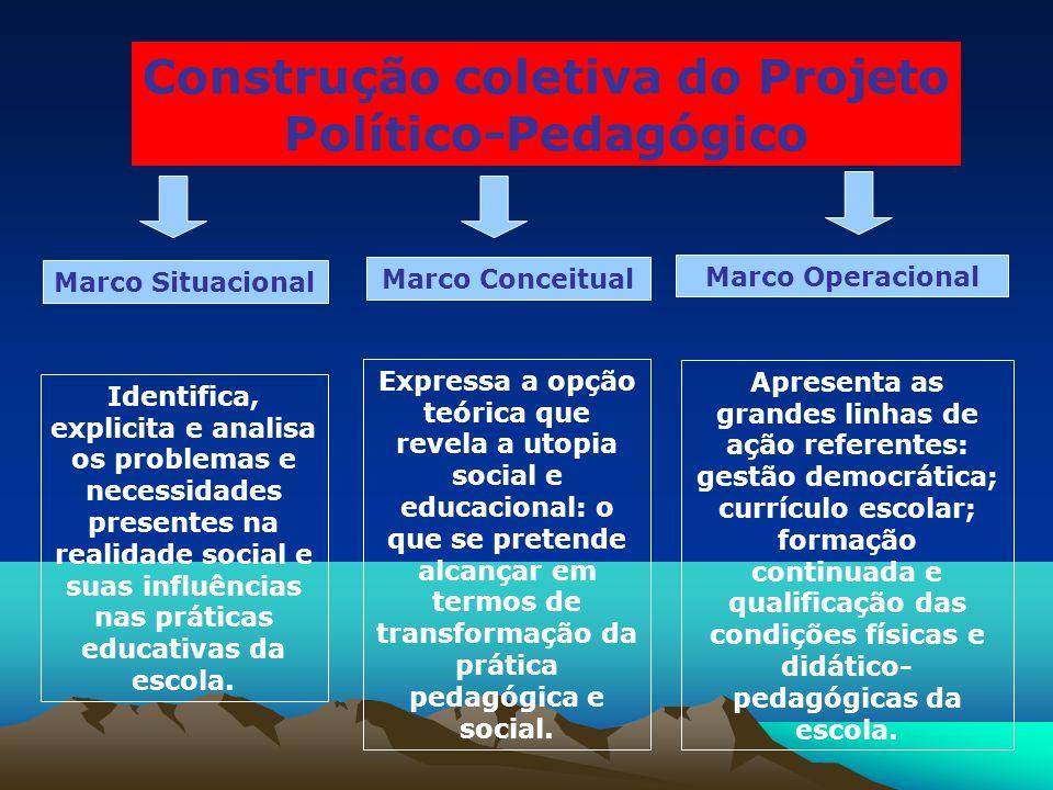 Construção coletiva do Projeto Político-Pedagógico