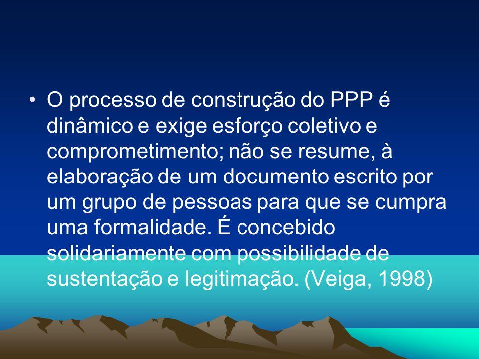 O processo de construção do PPP é dinâmico e exige esforço coletivo e comprometimento; não se resume, à elaboração de um documento escrito por um grupo de pessoas para que se cumpra uma formalidade.