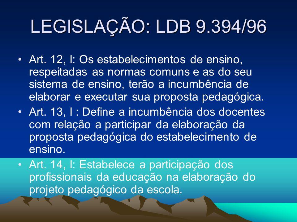 LEGISLAÇÃO: LDB 9.394/96