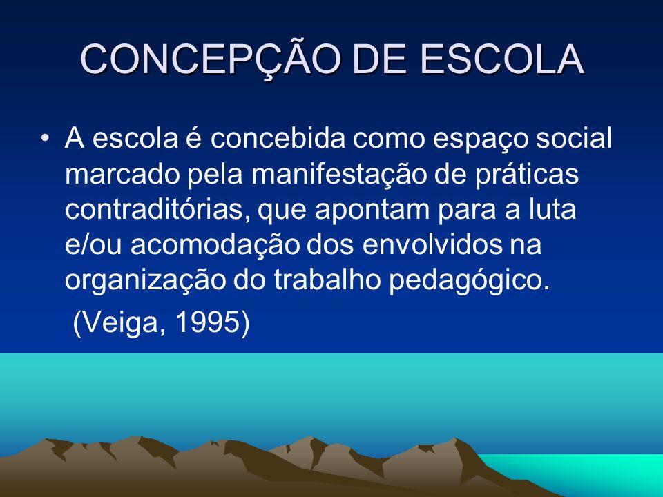 CONCEPÇÃO DE ESCOLA