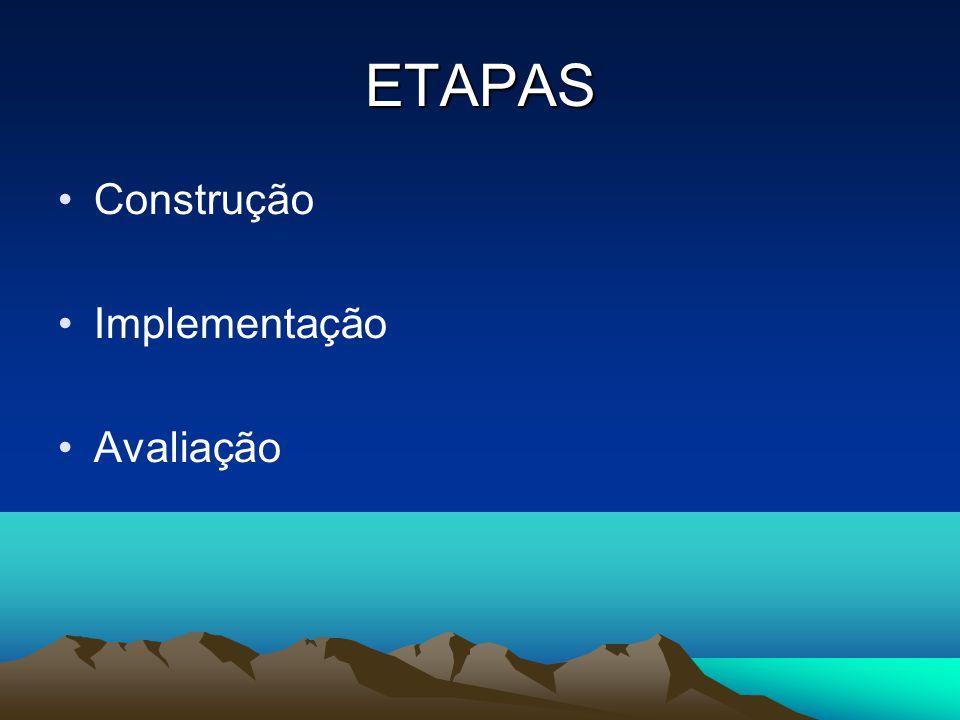 ETAPAS Construção Implementação Avaliação