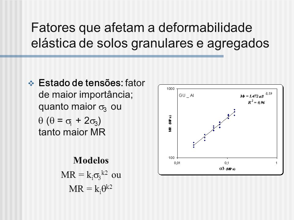 Fatores que afetam a deformabilidade elástica de solos granulares e agregados