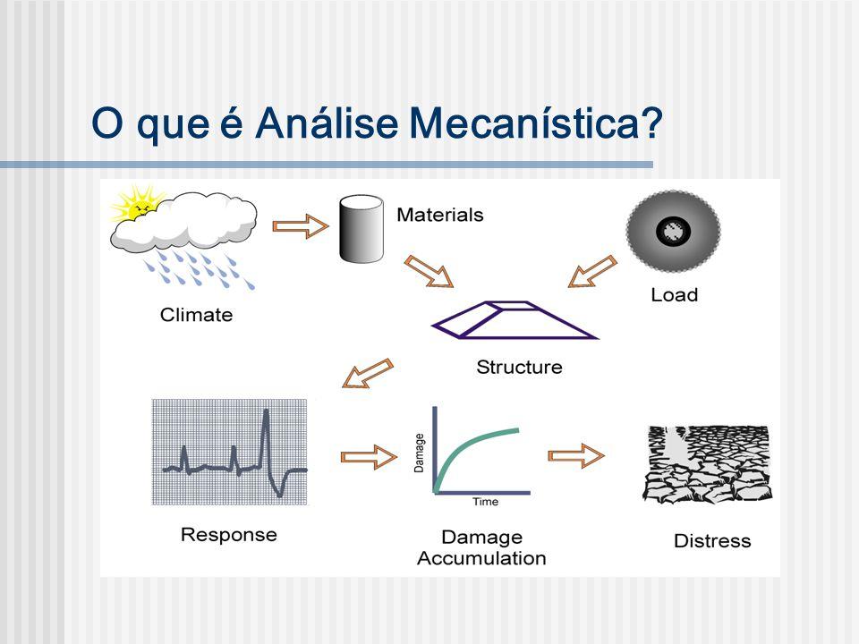 O que é Análise Mecanística