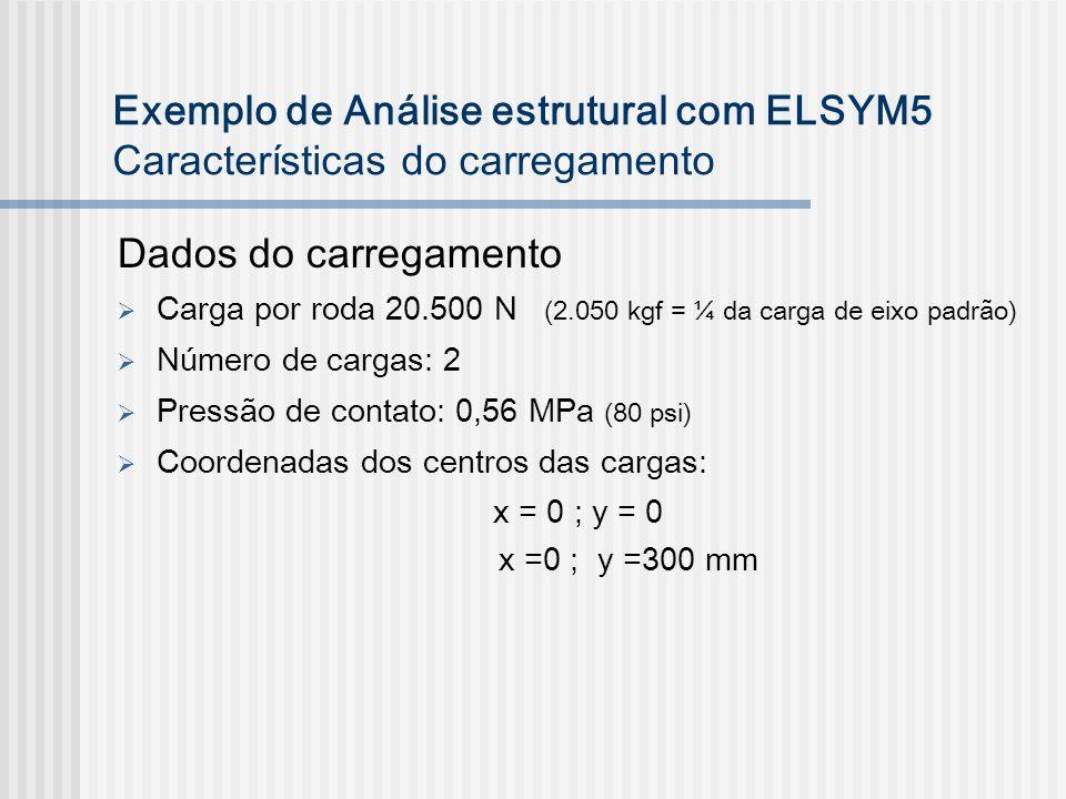 Exemplo de Análise estrutural com ELSYM5 Características do carregamento