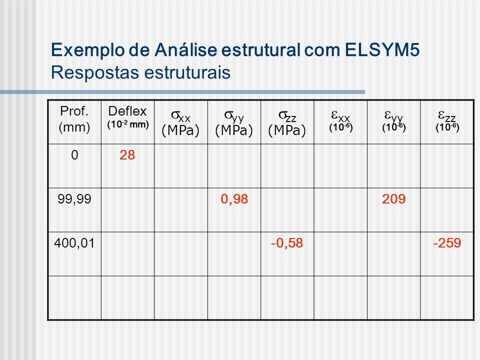 Exemplo de Análise estrutural com ELSYM5 Respostas estruturais