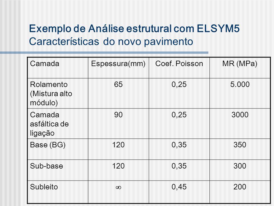 Exemplo de Análise estrutural com ELSYM5 Características do novo pavimento
