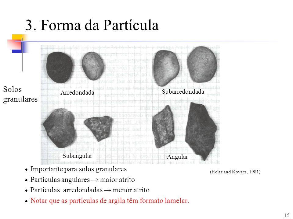 3. Forma da Partícula Solos granulares