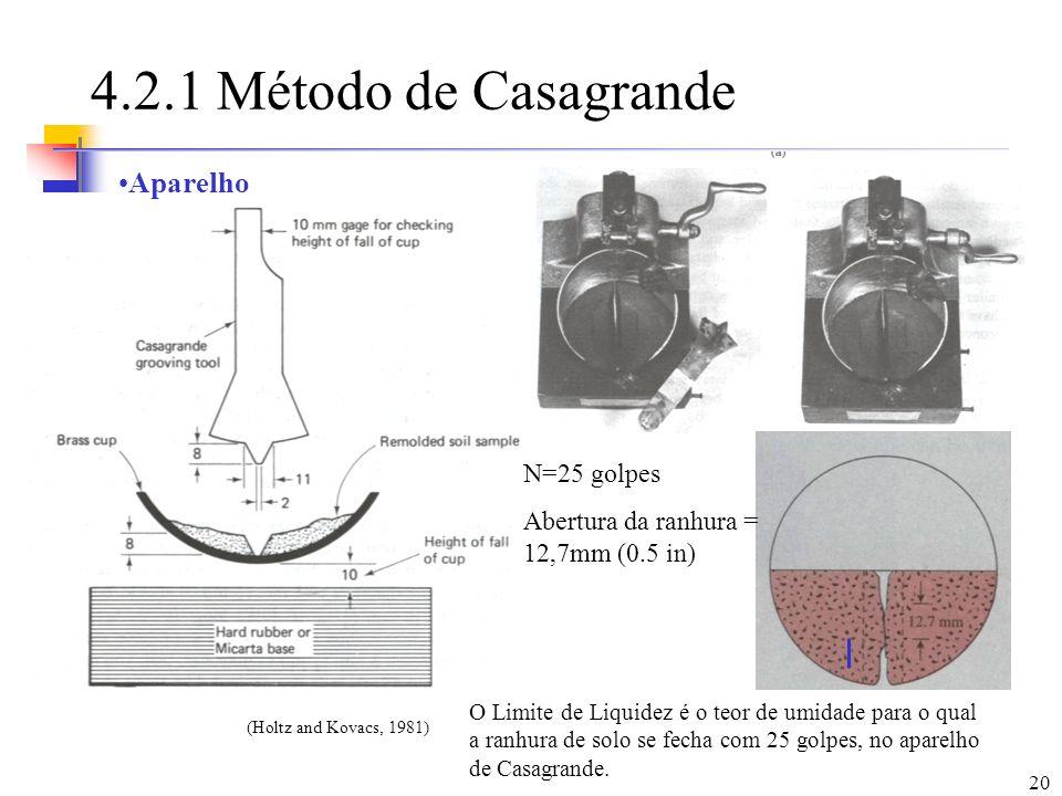 4.2.1 Método de Casagrande Aparelho N=25 golpes