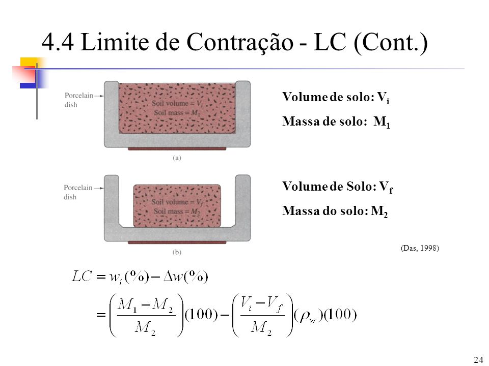 4.4 Limite de Contração - LC (Cont.)