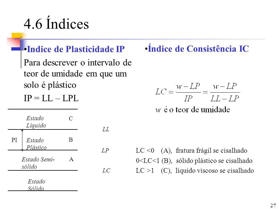 4.6 Índices Indice de Plasticidade IP Índice de Consistência IC