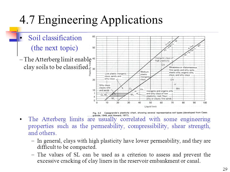 4.7 Engineering Applications