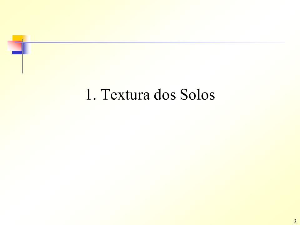 1. Textura dos Solos