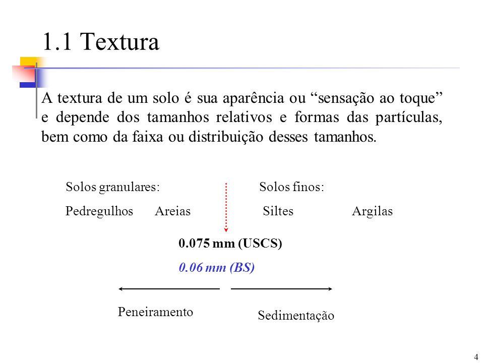 1.1 Textura