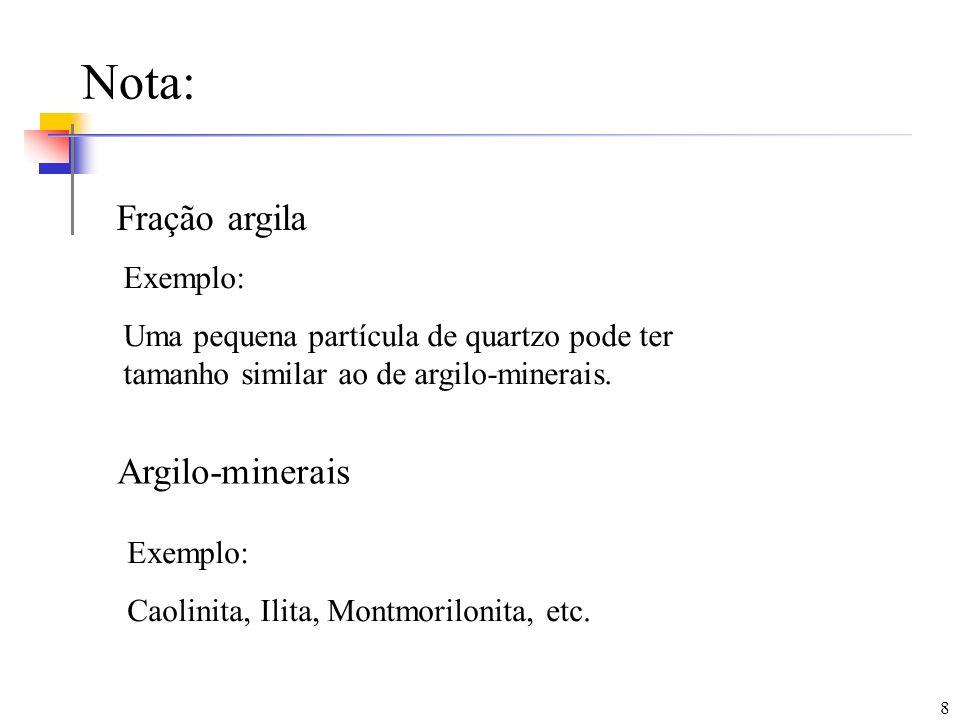 Nota: Fração argila Argilo-minerais Exemplo: