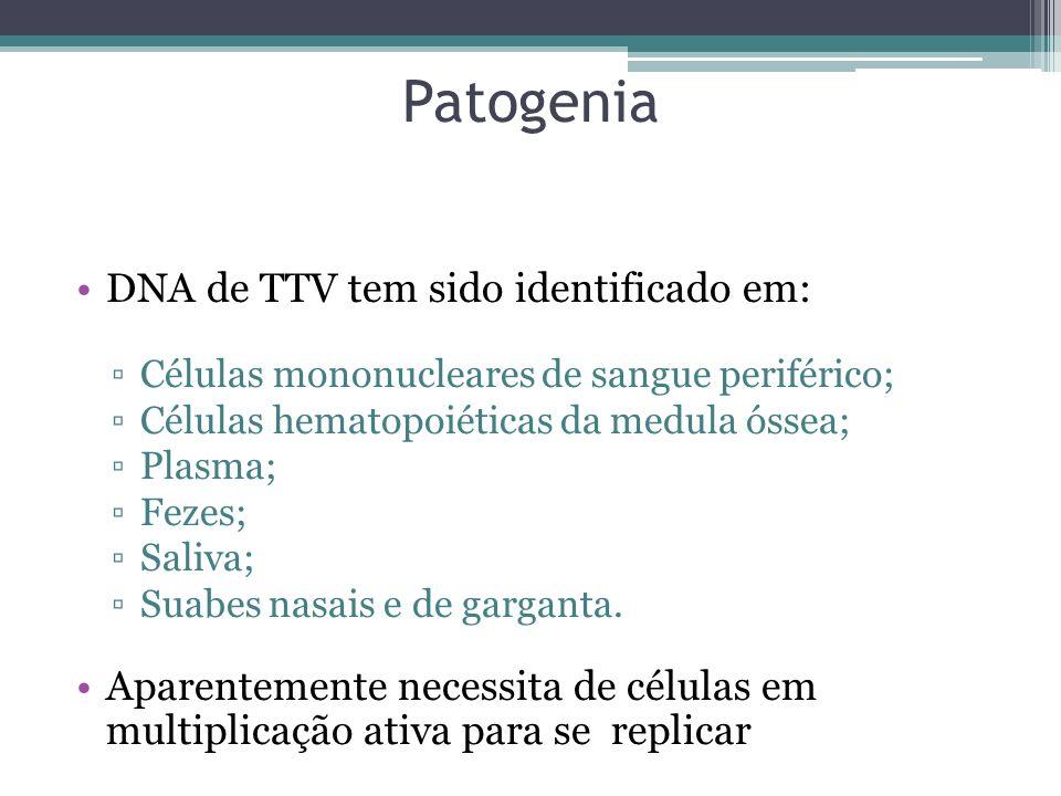 Patogenia DNA de TTV tem sido identificado em: