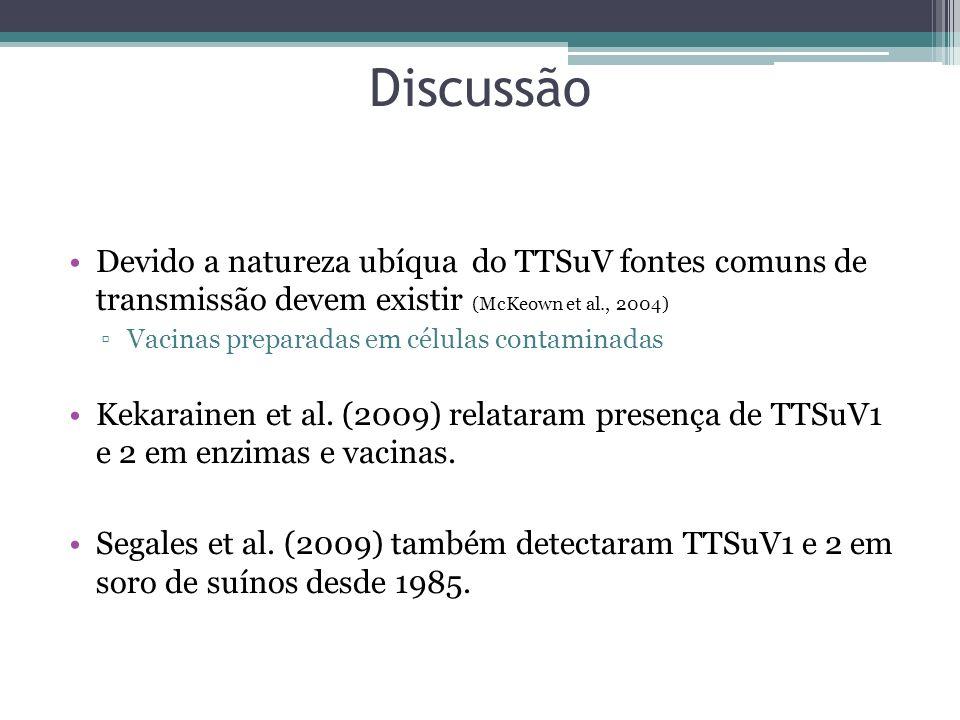 Discussão Devido a natureza ubíqua do TTSuV fontes comuns de transmissão devem existir (McKeown et al., 2004)