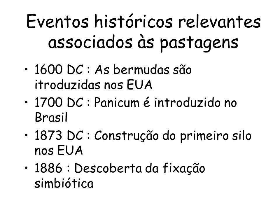 Eventos históricos relevantes associados às pastagens
