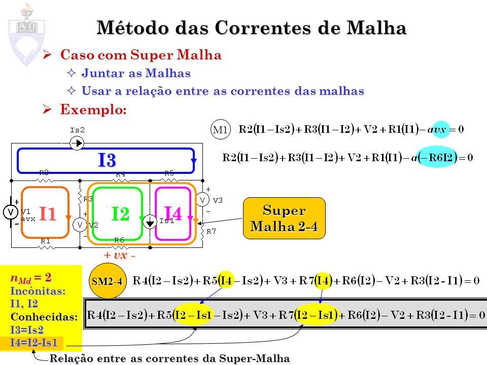 Método das Correntes de Malha