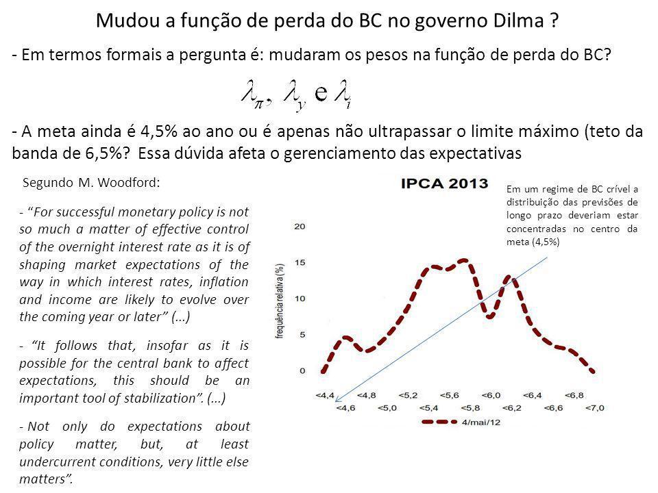 Mudou a função de perda do BC no governo Dilma