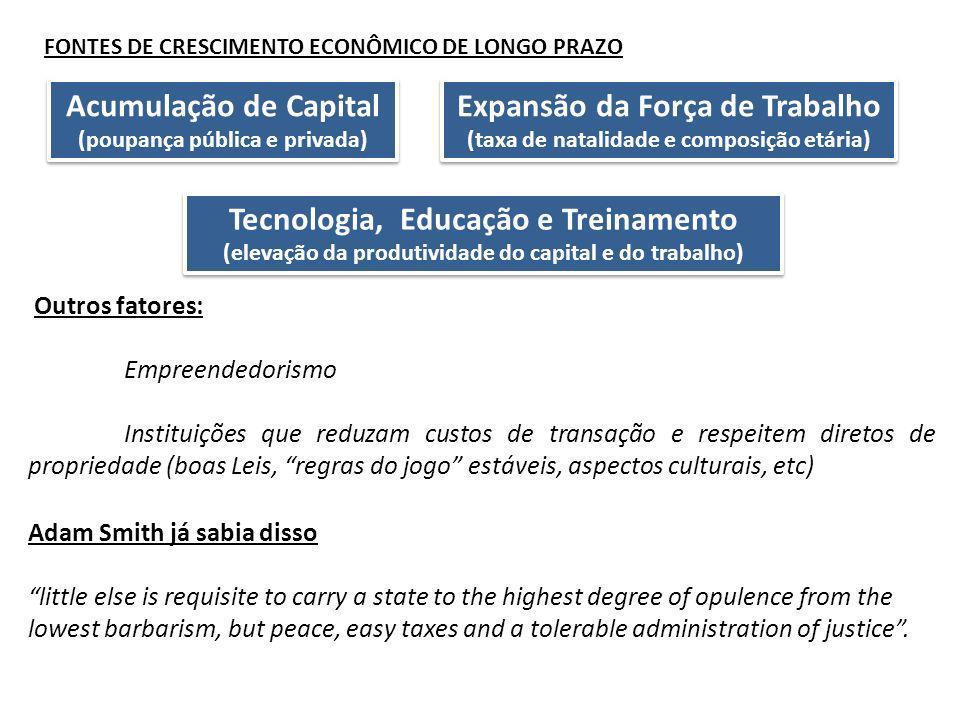 Acumulação de Capital (poupança pública e privada)