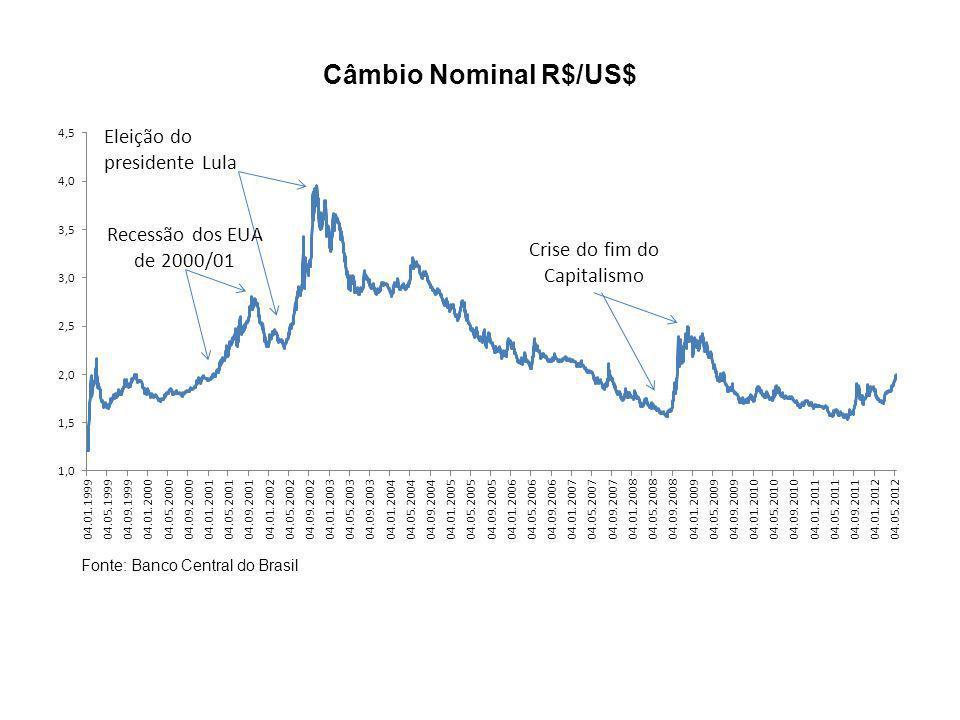 Câmbio Nominal R$/US$ Recessão dos EUA de 2000/01