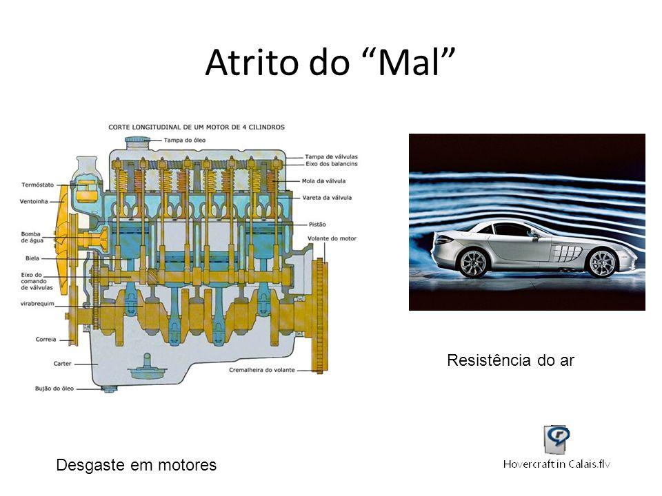 Atrito do Mal Resistência do ar Desgaste em motores