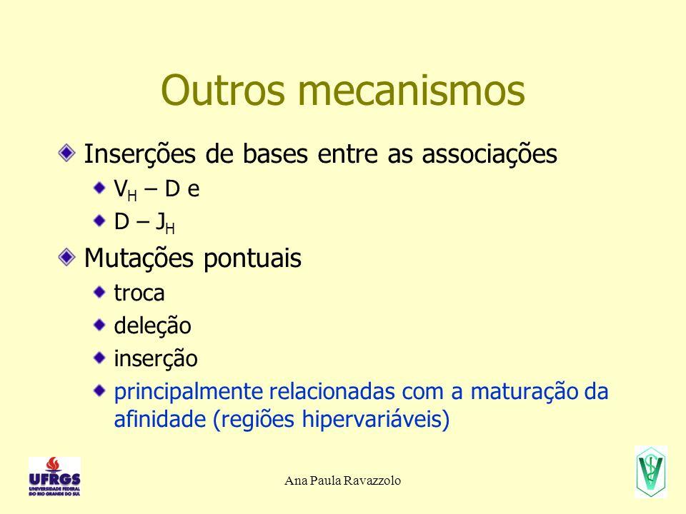 Outros mecanismos Inserções de bases entre as associações