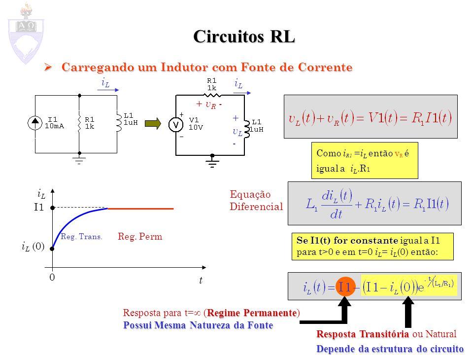 Circuitos RL Carregando um Indutor com Fonte de Corrente iL iL + vR -