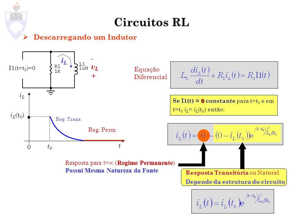 Circuitos RL Descarregando um Indutor - iL vL + Equação Diferencial iL