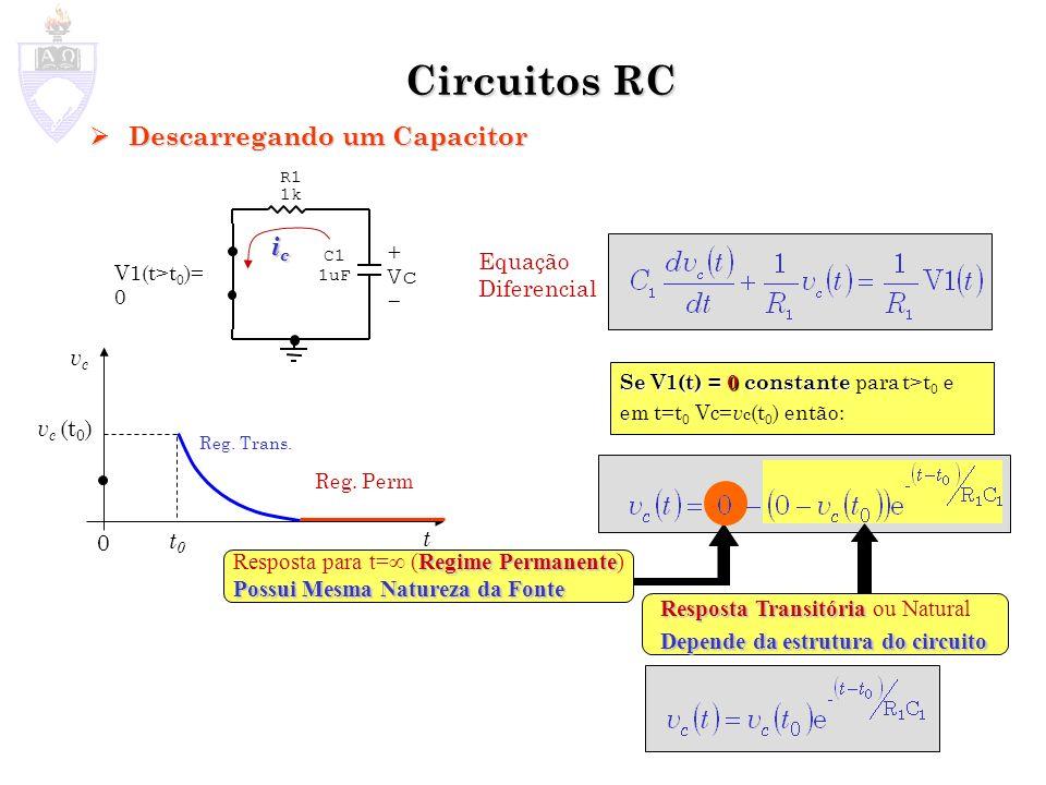 Circuitos RC Descarregando um Capacitor ic + Vc - Equação Diferencial