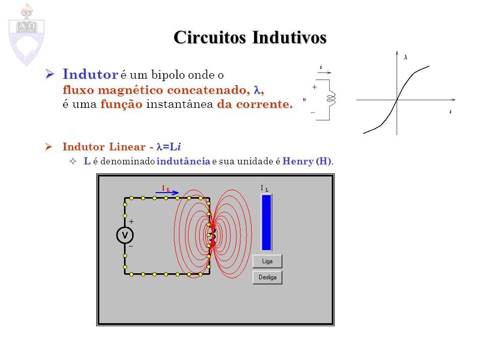 Circuitos Indutivos Indutor é um bipolo onde o fluxo magnético concatenado, , é uma função instantânea da corrente.