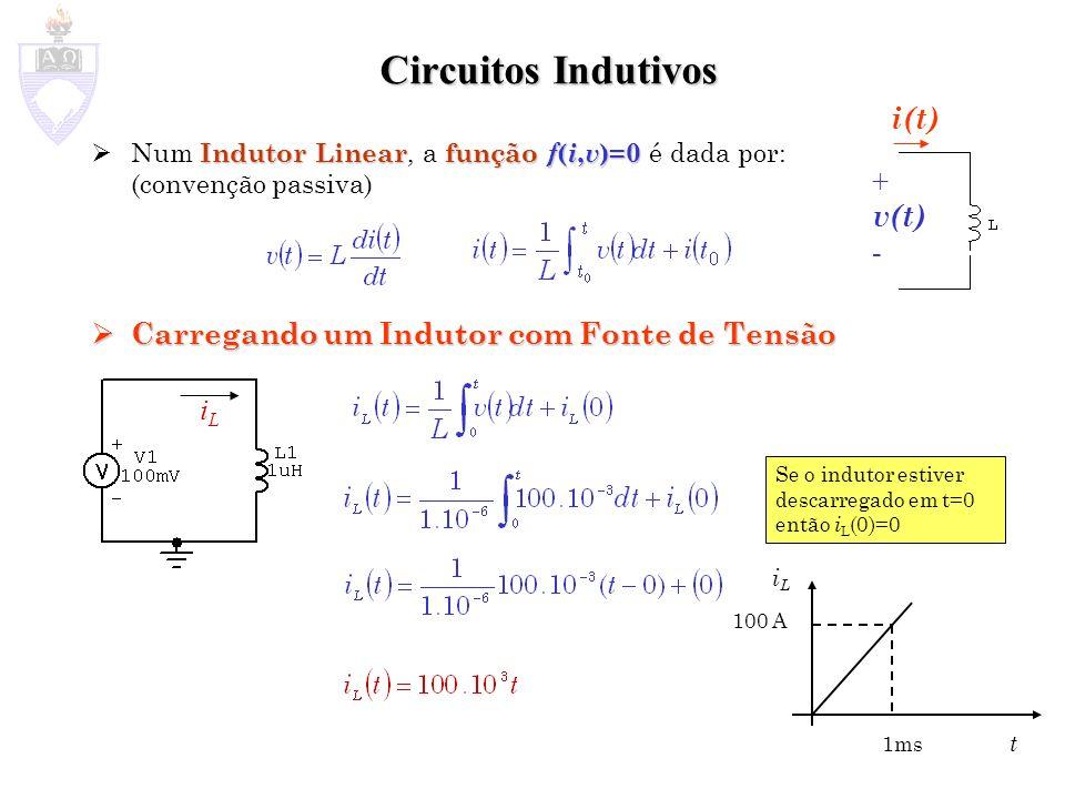 Circuitos Indutivos i(t) + Carregando um Indutor com Fonte de Tensão