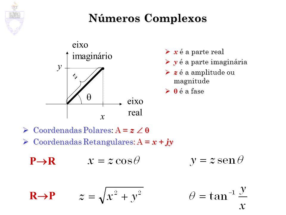 Números Complexos PR RP eixo imaginário y z q eixo real x