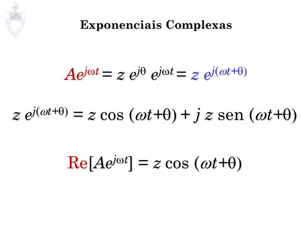 Exponenciais Complexas