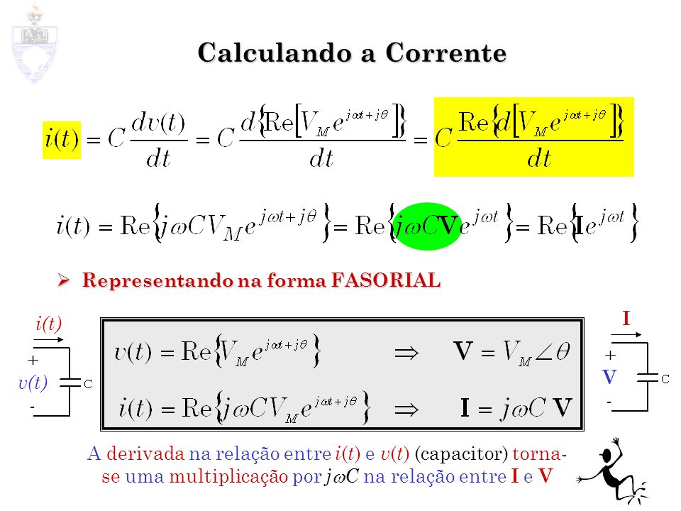 Calculando a Corrente Representando na forma FASORIAL I i(t) + + V