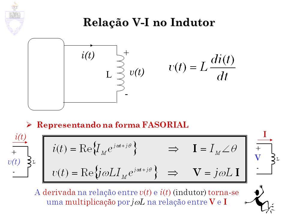 Relação V-I no Indutor + i(t) v(t) L - Representando na forma FASORIAL