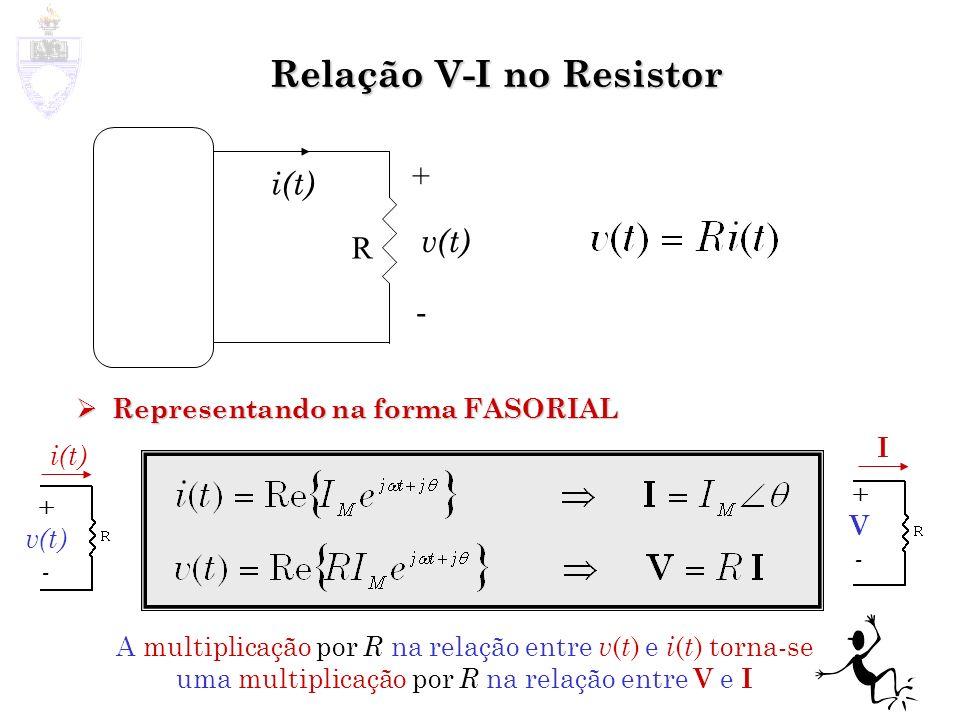 Relação V-I no Resistor