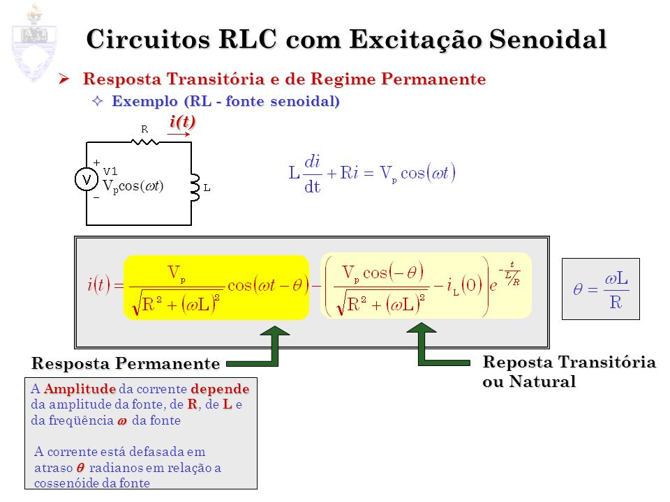 Circuitos RLC com Excitação Senoidal
