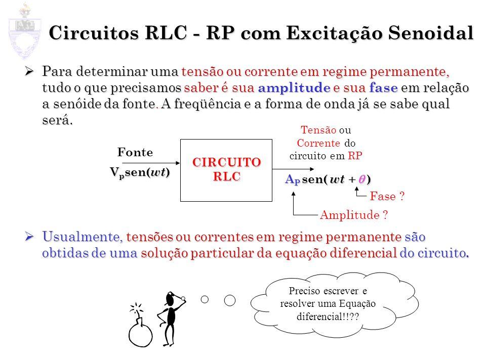 Circuitos RLC - RP com Excitação Senoidal