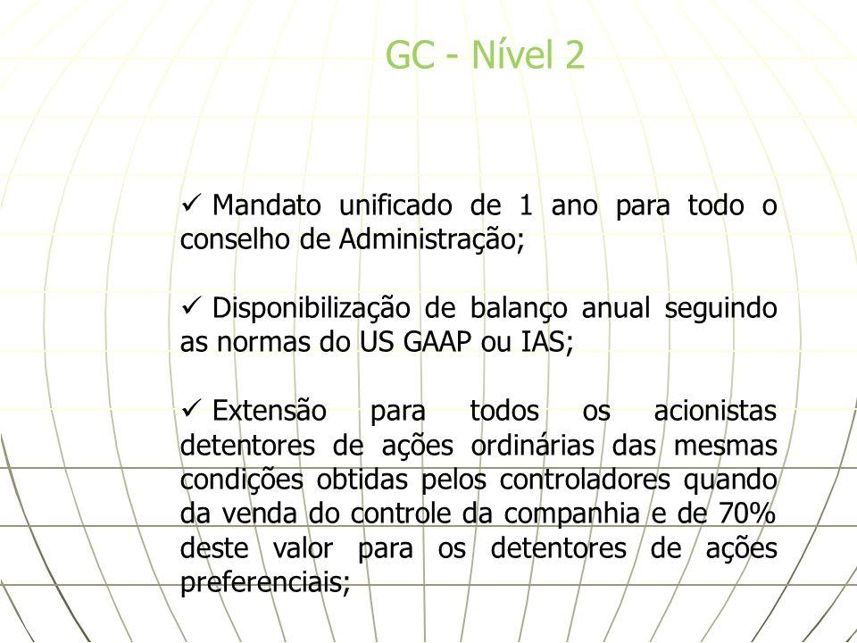 GC - Nível 2Mandato unificado de 1 ano para todo o conselho de Administração;