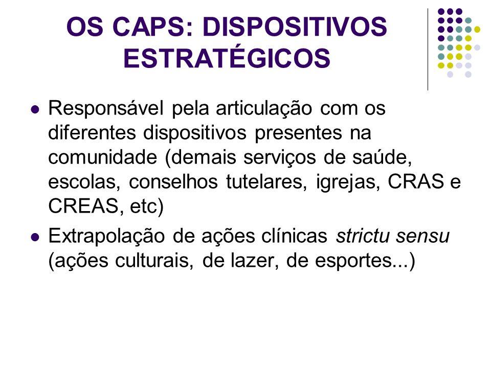 OS CAPS: DISPOSITIVOS ESTRATÉGICOS