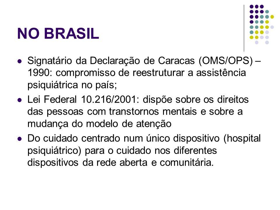 NO BRASIL Signatário da Declaração de Caracas (OMS/OPS) – 1990: compromisso de reestruturar a assistência psiquiátrica no país;